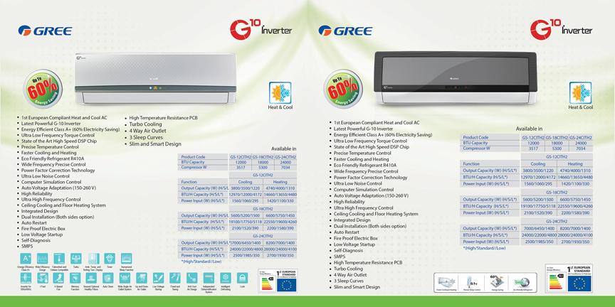 G10 Inverter